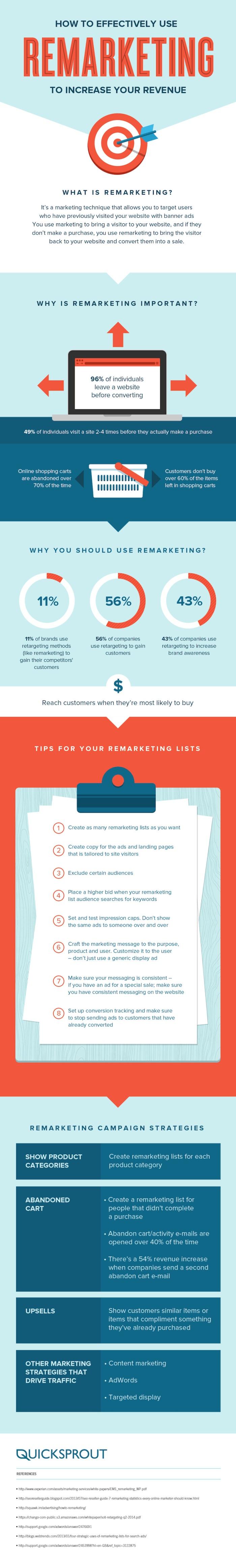 Tips dan Strategi Remarketing (copyright by Quicksprout). Klik untuk gambar lebih besar