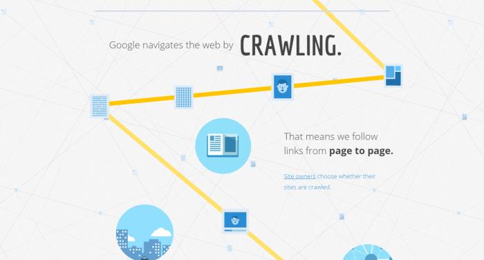 Google - Crawling
